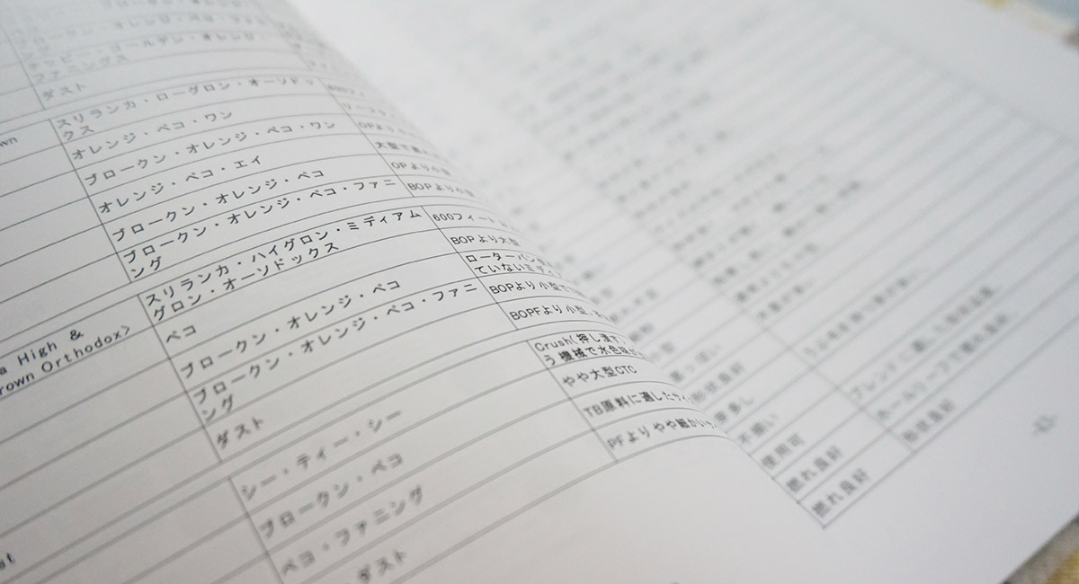 紅茶検定上級(プロフェショナル)専用テキスト/リスト